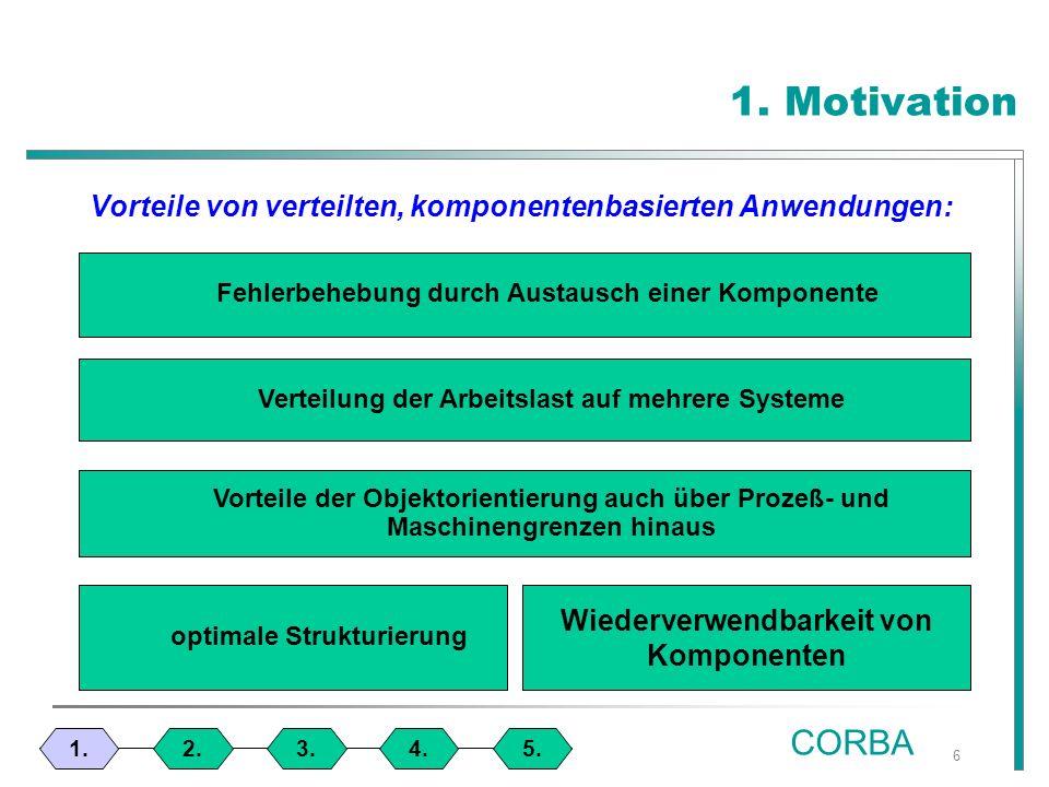 CORBA – Server - Objekt anmelden Interaktion mit dem Name Server vorbereiten NamingContext Objekt den richtigen Datentypen zuweisen Anbindung am Name Server (Objekte, Name)