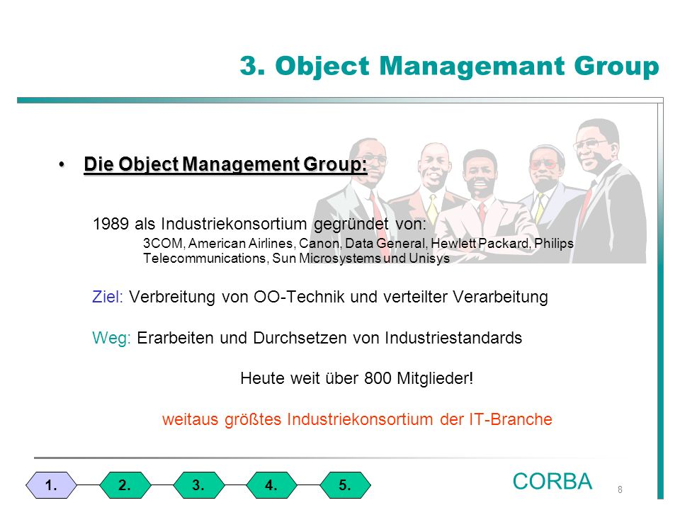 9 3.Object Managemant Group 1.4.3.2.5.
