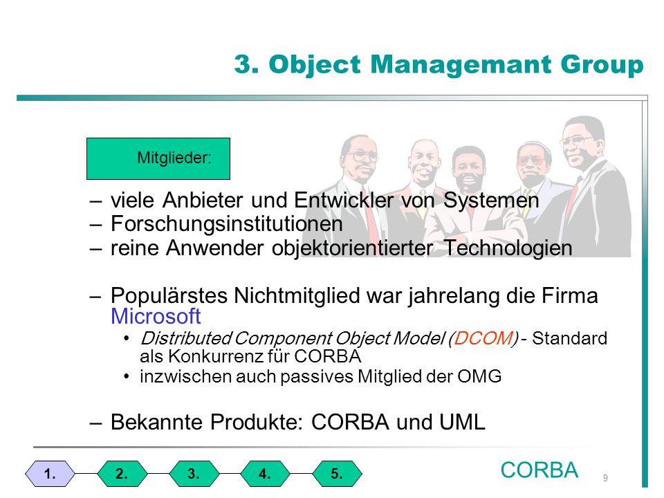 50 Gliederung Verteilte Objektsysteme am Beispiel von CORBA 1.