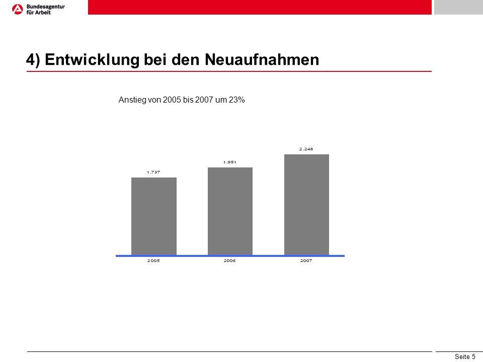 Seite 5 4) Entwicklung bei den Neuaufnahmen Anstieg von 2005 bis 2007 um 23%