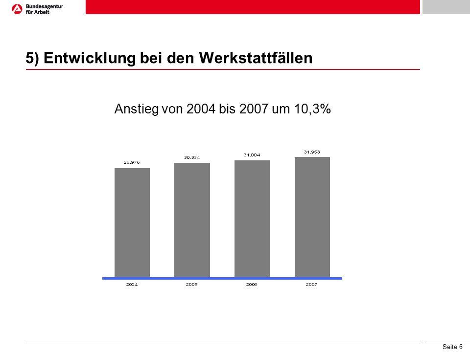 Seite 6 5) Entwicklung bei den Werkstattfällen Anstieg von 2004 bis 2007 um 10,3%