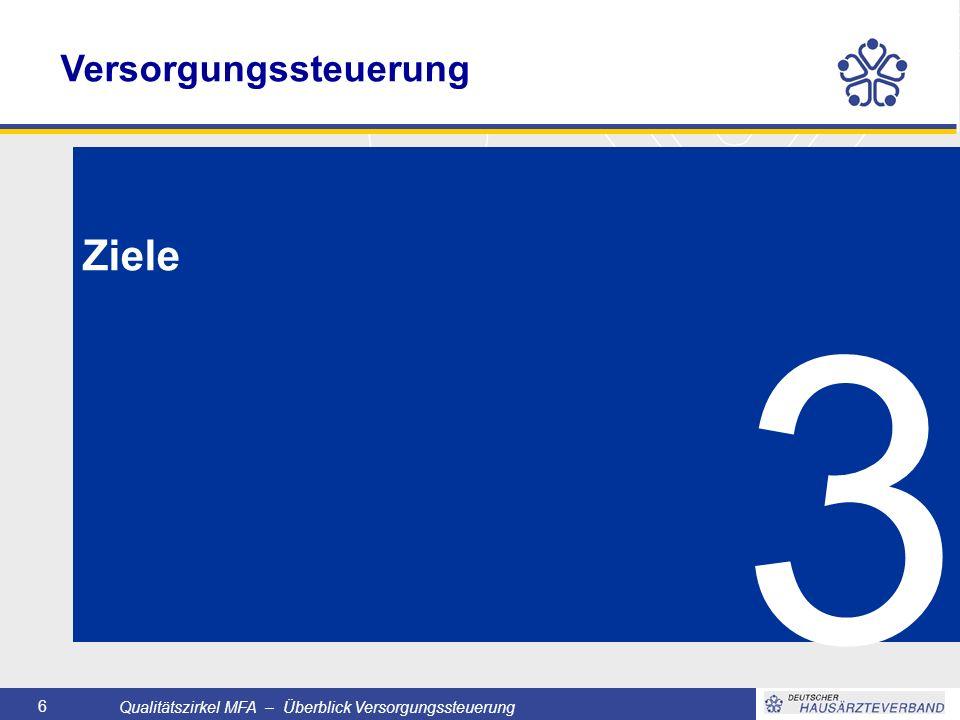 Qualitätszirkel MFA – Überblick Versorgungssteuerung 27 5.