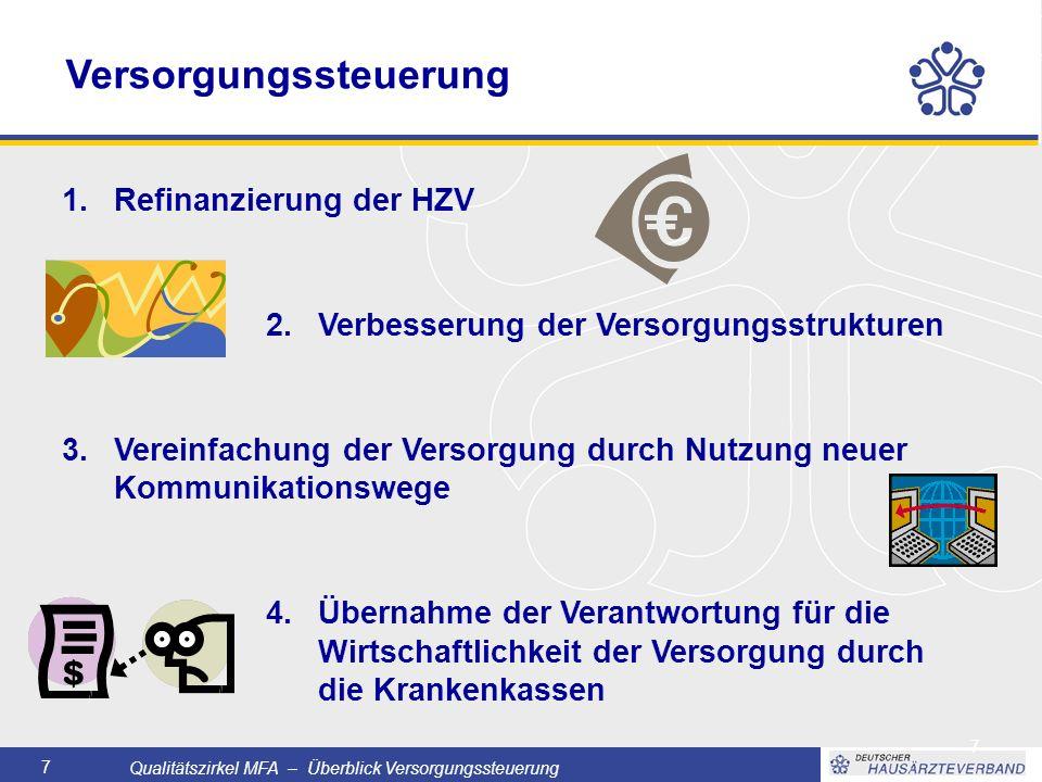 Qualitätszirkel MFA – Überblick Versorgungssteuerung 8 8 Versorgungssteuerung - Umsetzung Welche Elemente gibt es.