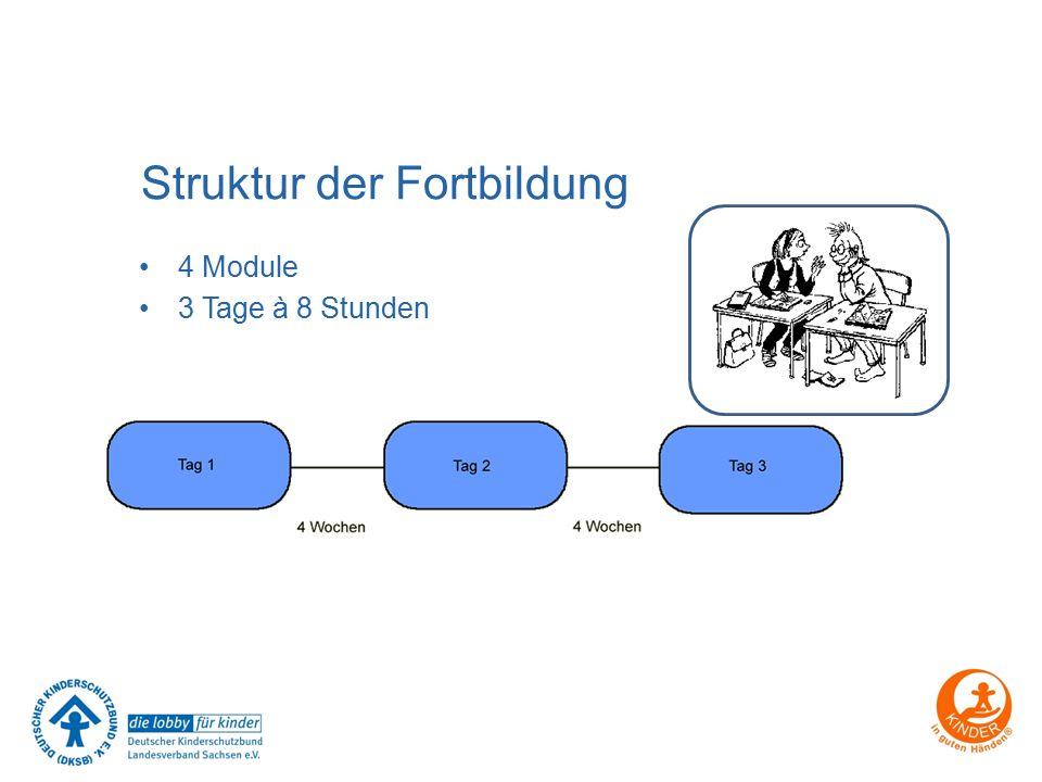 Struktur der Fortbildung 4 Module 3 Tage à 8 Stunden
