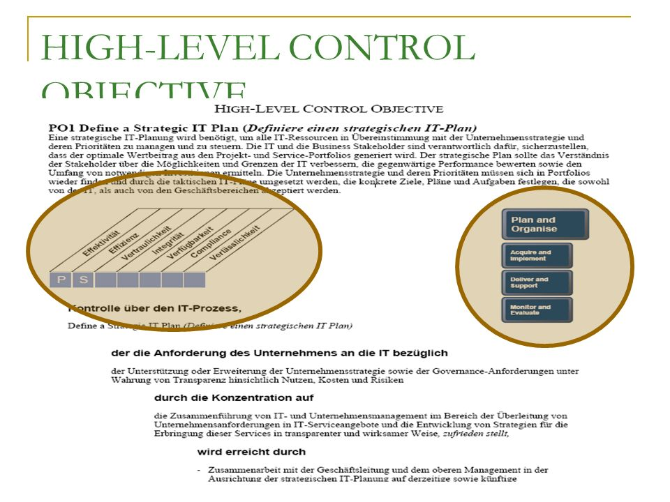 HIGH-LEVEL CONTROL OBJECTIVE