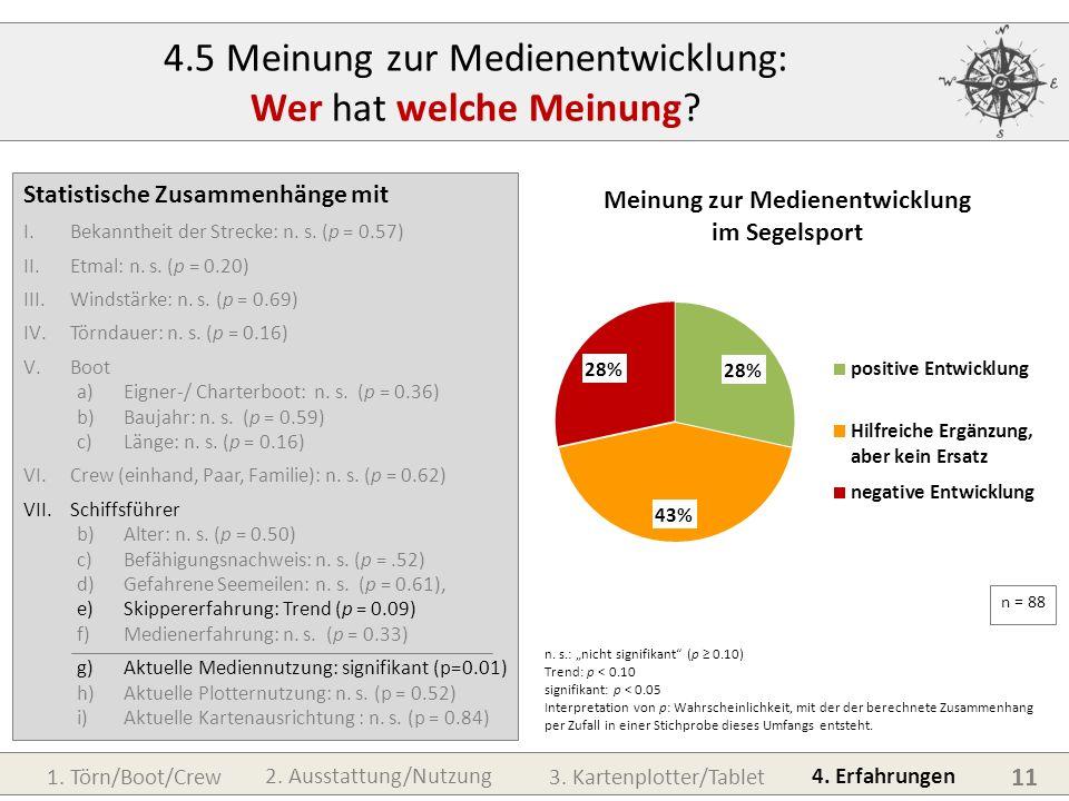 1. Törn/Boot/Crew3. Kartenplotter/Tablet 4. Erfahrungen 2. Ausstattung/Nutzung 11 4.5 Meinung zur Medienentwicklung: Wer hat welche Meinung? Statistis