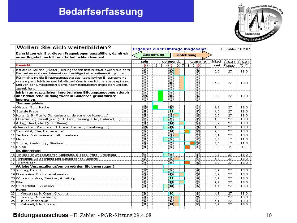 Bildungsausschuss – E. Zabler - PGR-Sitzung 29.4.08 10 Bedarfserfassung
