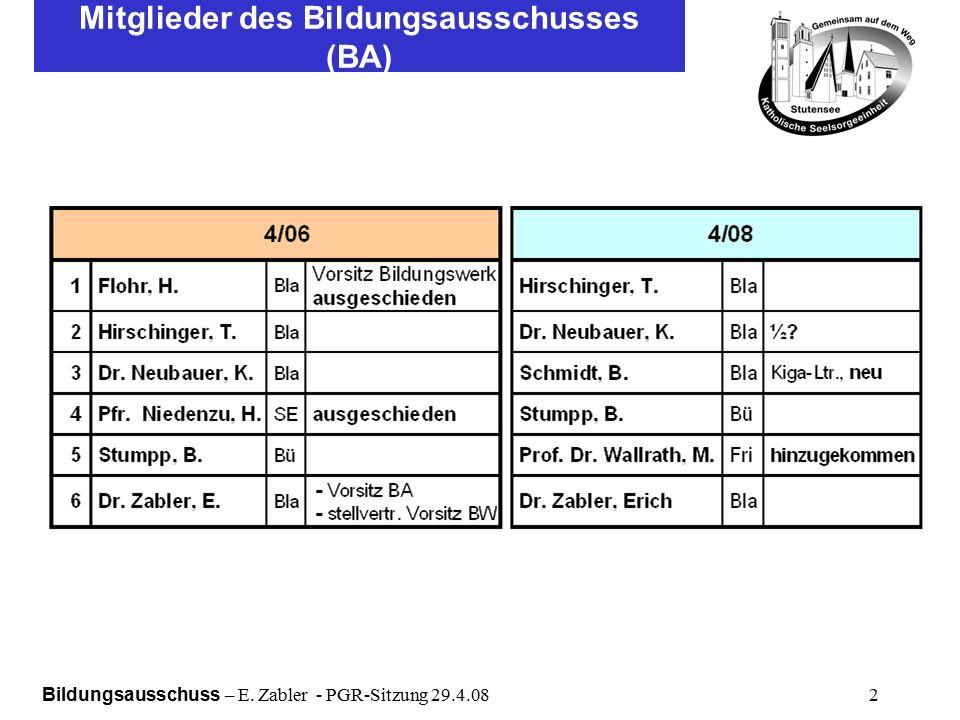 Bildungsausschuss – E. Zabler - PGR-Sitzung 29.4.08 2 Mitglieder des Bildungsausschusses (BA)