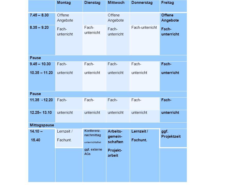 MontagDienstagMittwochDonnerstagFreitag 7.45 – 8.30 Offene Angebote Fach- unterricht Offene Angebote Fach- unterricht Offene Angebote Fach- unterricht 8.35 – 9.20 Fach- unterricht Pause 9.45 – 10.30 10.35 – 11.20 Fach- unterricht Fach- unterricht Fach- unterricht Fach- unterricht Fach- unterricht Pause 11.35 - 12.20Fach- 12.25– 13.10unterricht Mittagspause 14.10 – 15.40 Lernzeit / Fachunt.