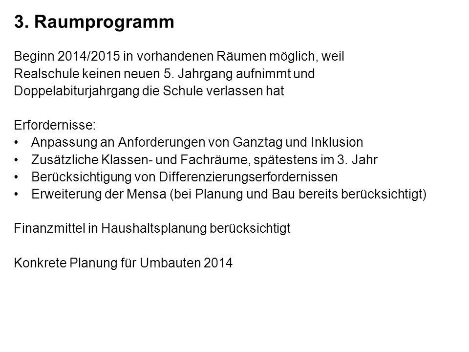 3. Raumprogramm Beginn 2014/2015 in vorhandenen Räumen möglich, weil Realschule keinen neuen 5.