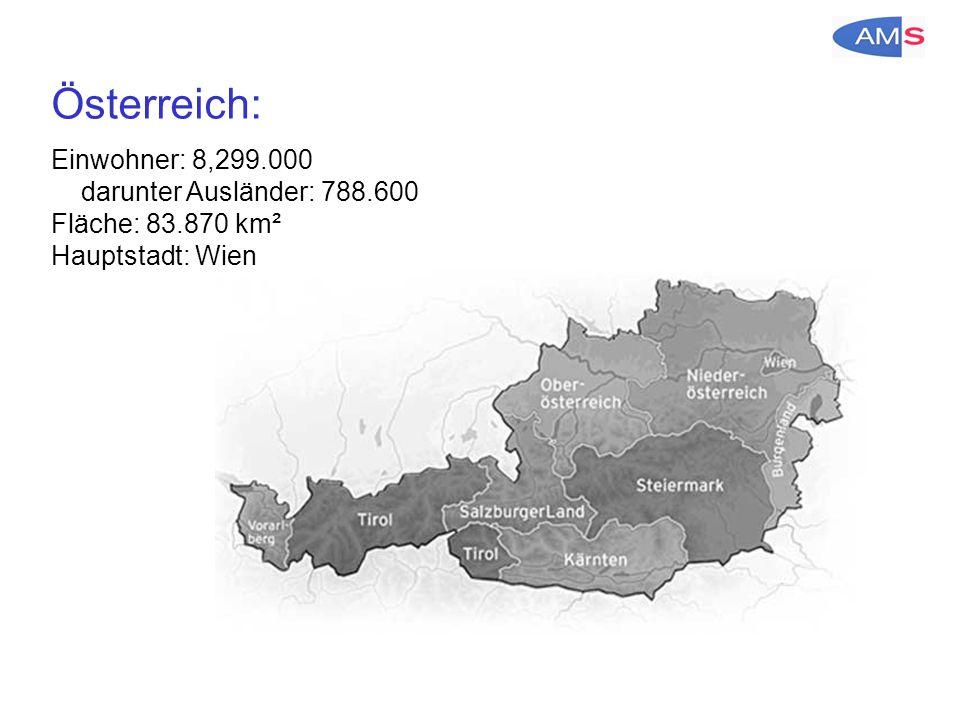 Österreich: Einwohner: 8,299.000 darunter Ausländer: 788.600 Fläche: 83.870 km² Hauptstadt: Wien