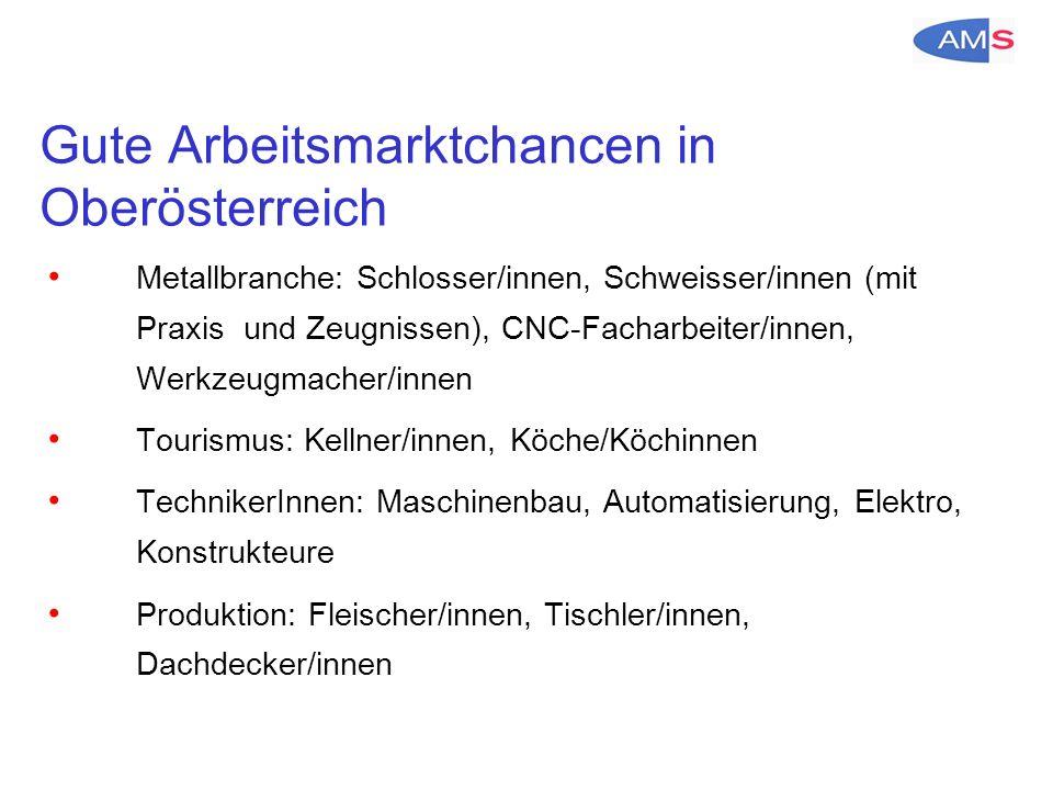 Gute Arbeitsmarktchancen in Oberösterreich Metallbranche: Schlosser/innen, Schweisser/innen (mit Praxis und Zeugnissen), CNC-Facharbeiter/innen, Werkzeugmacher/innen Tourismus: Kellner/innen, Köche/Köchinnen TechnikerInnen: Maschinenbau, Automatisierung, Elektro, Konstrukteure Produktion: Fleischer/innen, Tischler/innen, Dachdecker/innen