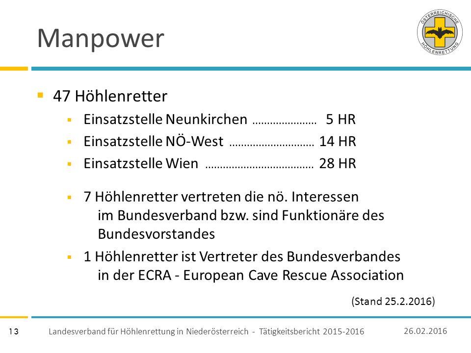 13 Manpower  47 Höhlenretter  Einsatzstelle Neunkirchen......................