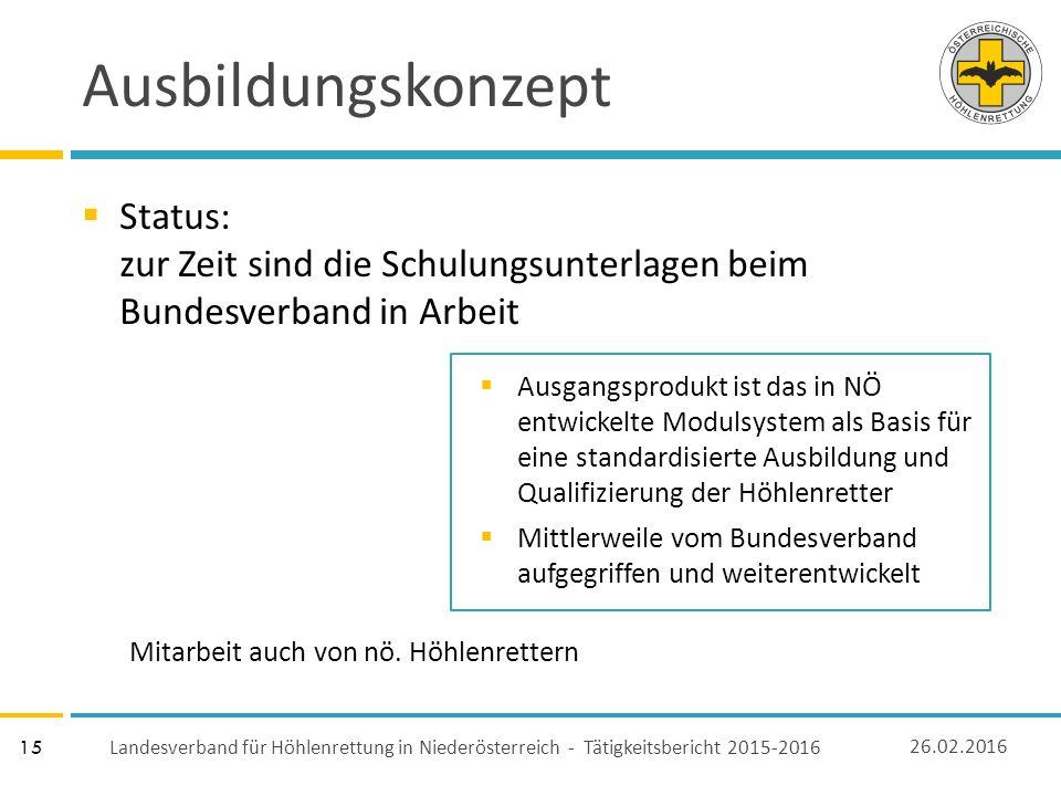 15 Ausbildungskonzept  Status: zur Zeit sind die Schulungsunterlagen beim Bundesverband in Arbeit Mitarbeit auch von nö.