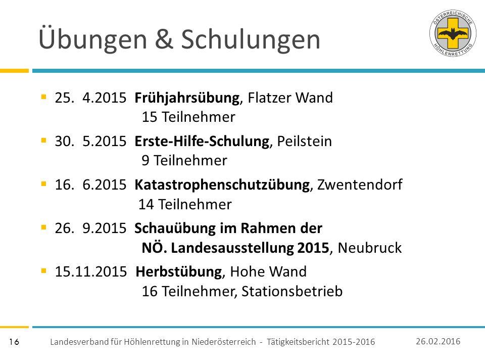 16 Übungen & Schulungen  25. 4.2015 Frühjahrsübung, Flatzer Wand 15 Teilnehmer  30.