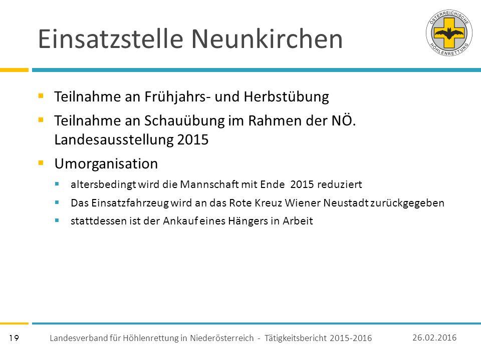 19 Einsatzstelle Neunkirchen  Teilnahme an Frühjahrs- und Herbstübung  Teilnahme an Schauübung im Rahmen der NÖ.