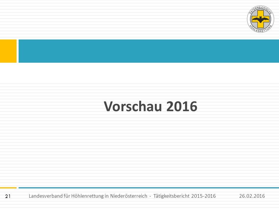 21 Vorschau 2016 26.02.2016Landesverband für Höhlenrettung in Niederösterreich - Tätigkeitsbericht 2015-2016