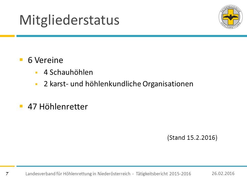 7 Mitgliederstatus  6 Vereine  4 Schauhöhlen  2 karst- und höhlenkundliche Organisationen  47 Höhlenretter (Stand 15.2.2016) 26.02.2016 Landesverband für Höhlenrettung in Niederösterreich - Tätigkeitsbericht 2015-2016