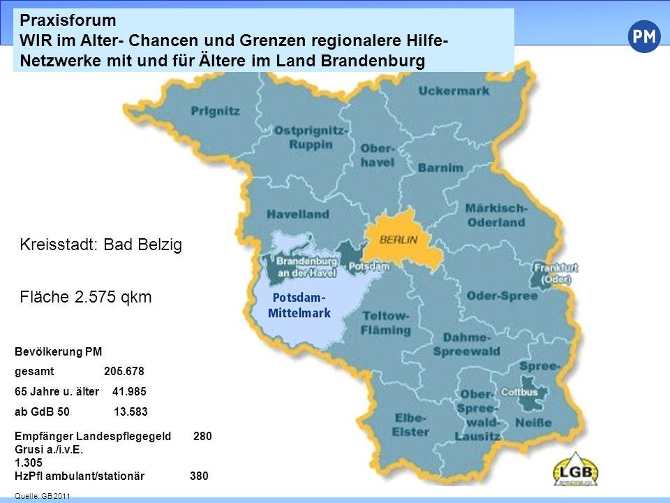 Kreisstadt: Bad Belzig Fläche 2.575 qkm Praxisforum WIR im Alter- Chancen und Grenzen regionalere Hilfe- Netzwerke mit und für Ältere im Land Brandenburg Bevölkerung PM gesamt 205.678 65 Jahre u.