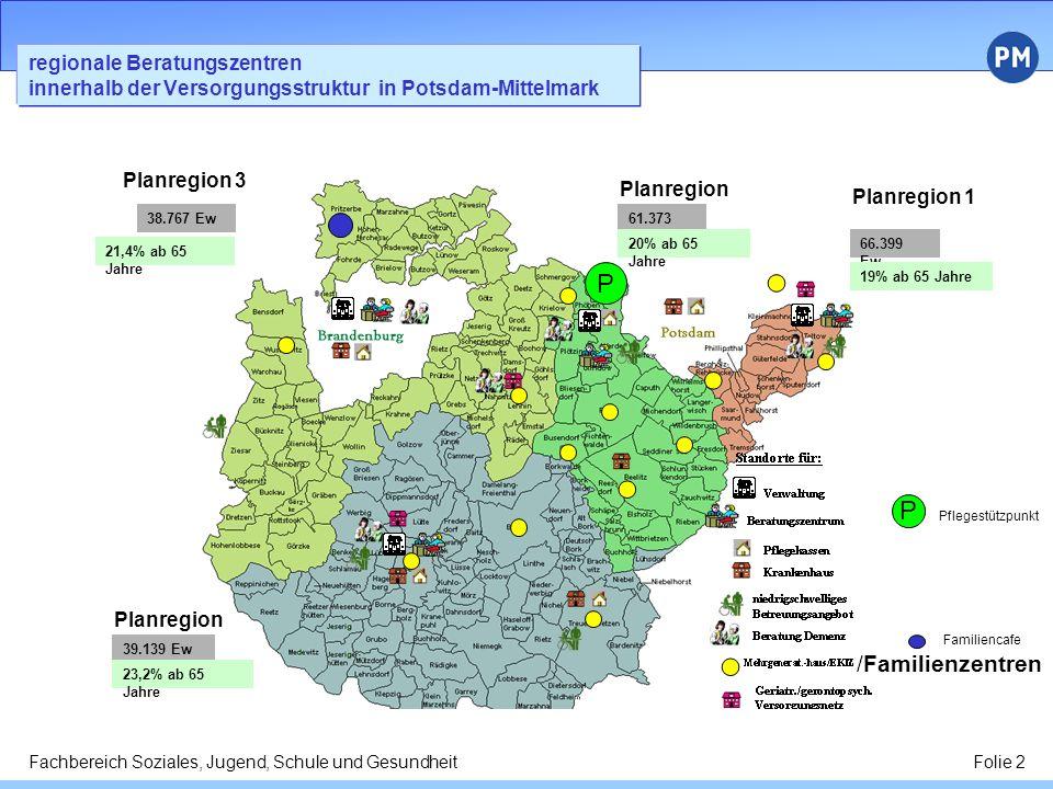 Fachbereich Soziales, Jugend, Schule und GesundheitFolie 2 regionale Beratungszentren innerhalb der Versorgungsstruktur in Potsdam-Mittelmark P P Pflegestützpunkt Planregion 3 38.767 Ew 21,4% ab 65 Jahre Planregion 1 66.399 Ew 19% ab 65 Jahre Planregion 2 61.373 Ew 20% ab 65 Jahre Planregion 4 39.139 Ew 23,2% ab 65 Jahre Familiencafe /Familienzentren