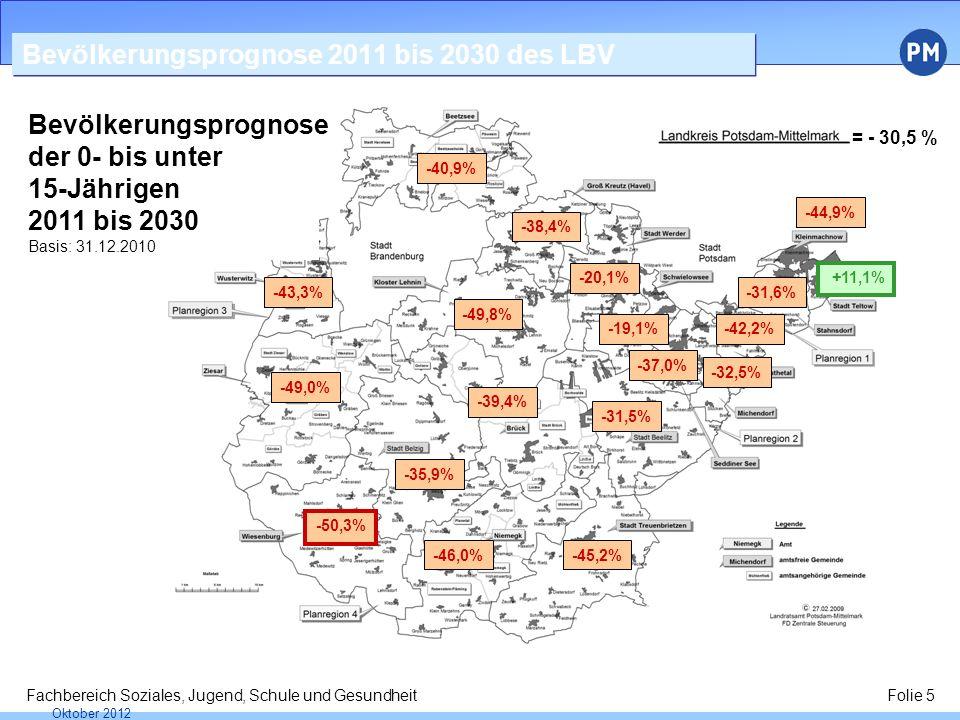 Fachbereich Soziales, Jugend, Schule und GesundheitFolie 6 Bevölkerungsprognose 2011 bis 2030 des LBV Oktober 2012 +93,7% +73,0% +119,0% +107,4% +69,2% +85,8% +54,4% +71,5% +85,1% +49,0% +82,3% +56,3% +39,3% +25,2% +53,6%+30,2% +33,6% +76,9% +78,3% Bevölkerungsprognose der 65-Jährigen und älter 2011 bis 2030 Basis: 31.12.2010 = + 70,0 %