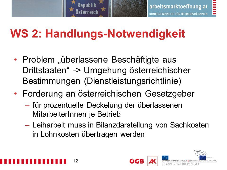 """12 WS 2: Handlungs-Notwendigkeit Problem """"überlassene Beschäftigte aus Drittstaaten"""" -> Umgehung österreichischer Bestimmungen (Dienstleistungsrichtli"""