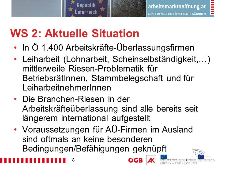 8 WS 2: Aktuelle Situation In Ö 1.400 Arbeitskräfte-Überlassungsfirmen Leiharbeit (Lohnarbeit, Scheinselbständigkeit,…) mittlerweile Riesen-Problemati