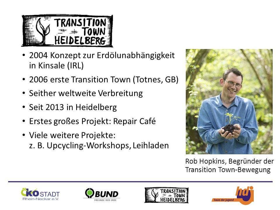 2004 Konzept zur Erdölunabhängigkeit in Kinsale (IRL) 2006 erste Transition Town (Totnes, GB) Seither weltweite Verbreitung Seit 2013 in Heidelberg Erstes großes Projekt: Repair Café Viele weitere Projekte: z.