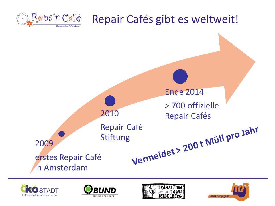 2009 erstes Repair Café in Amsterdam 2010 Repair Café Stiftung Ende 2014 > 700 offizielle Repair Cafés Repair Cafés gibt es weltweit.