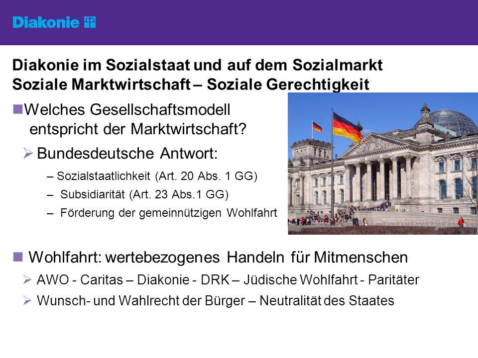 Diakonie im Sozialstaat und auf dem Sozialmarkt Soziale Marktwirtschaft – Soziale Gerechtigkeit Welches Gesellschaftsmodell entspricht der Marktwirtschaft.