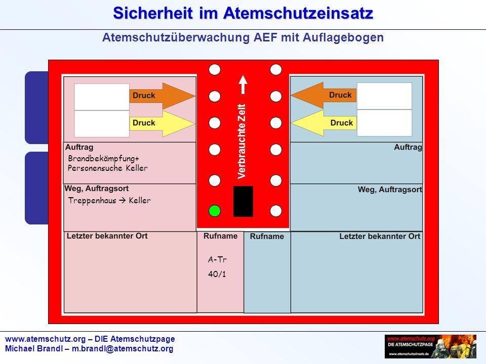 Sicherheit im Atemschutzeinsatz www.atemschutz.org – DIE Atemschutzpage Michael Brandl – m.brandl@atemschutz.org Atemschutzüberwachung AEF mit Auflage