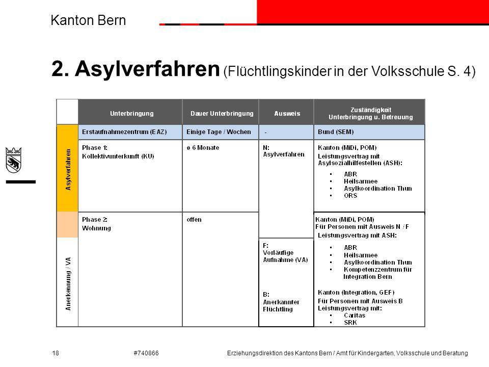 Kanton Bern #740866 2. Asylverfahren (Flüchtlingskinder in der Volksschule S. 4) 18Erziehungsdirektion des Kantons Bern / Amt für Kindergarten, Volkss