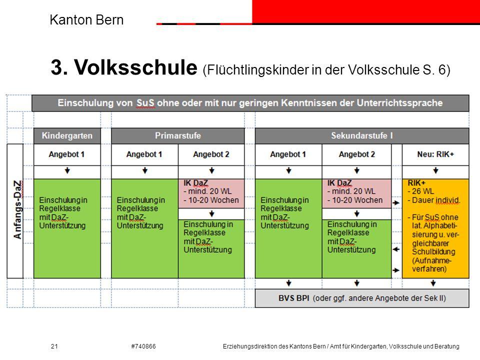 Kanton Bern #740866 3. Volksschule (Flüchtlingskinder in der Volksschule S. 6) 21Erziehungsdirektion des Kantons Bern / Amt für Kindergarten, Volkssch