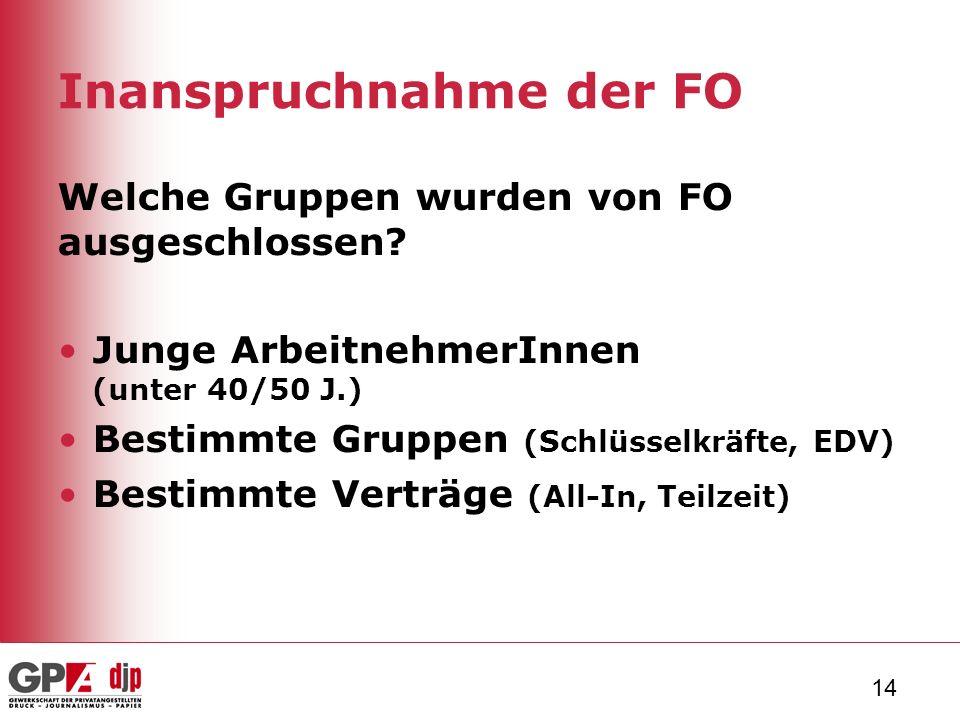 14 Inanspruchnahme der FO Welche Gruppen wurden von FO ausgeschlossen.