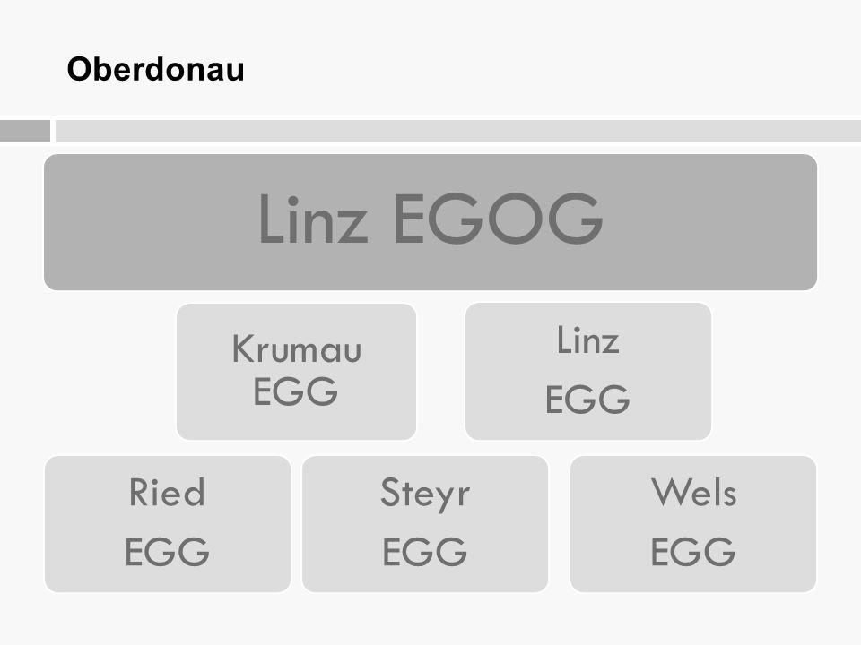 Oberdonau Linz EGOG Krumau EGG Ried EGG Steyr EGG Linz EGG Wels EGG
