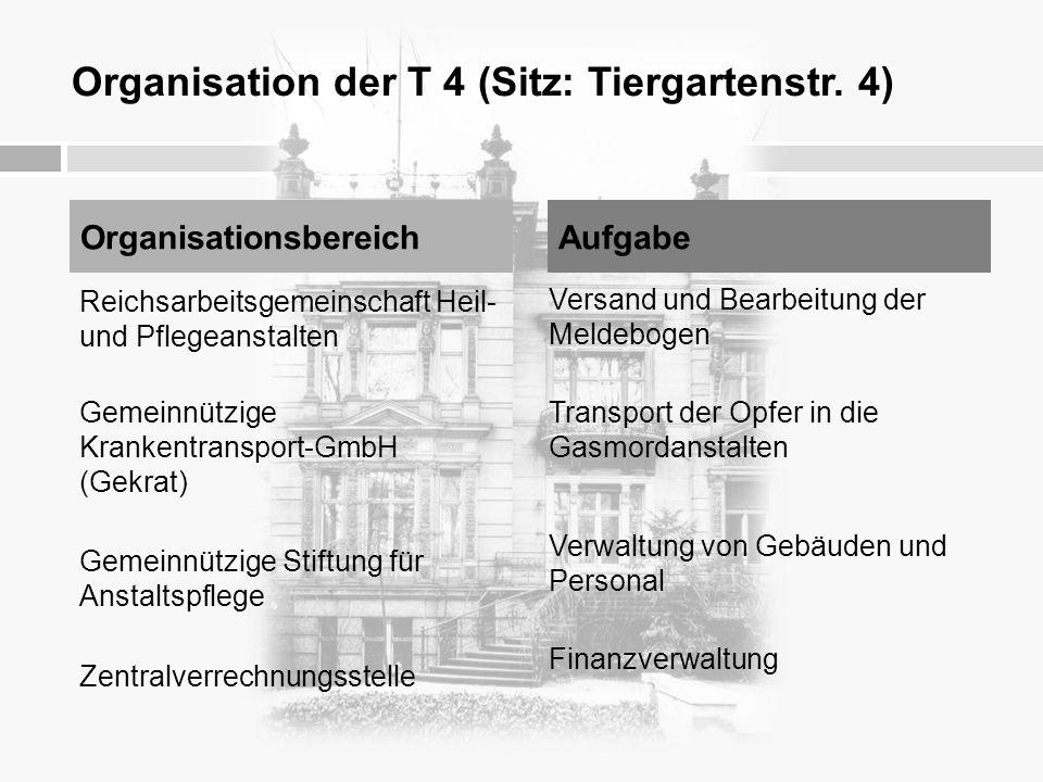 Organisation der T 4 (Sitz: Tiergartenstr. 4) Reichsarbeitsgemeinschaft Heil- und Pflegeanstalten Gemeinnützige Krankentransport-GmbH (Gekrat) Gemeinn
