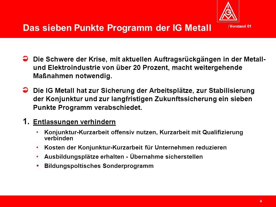 Vorstand 01 4 Das sieben Punkte Programm der IG Metall Die Schwere der Krise, mit aktuellen Auftragsrückgängen in der Metall- und Elektroindustrie von über 20 Prozent, macht weitergehende Maßnahmen notwendig.