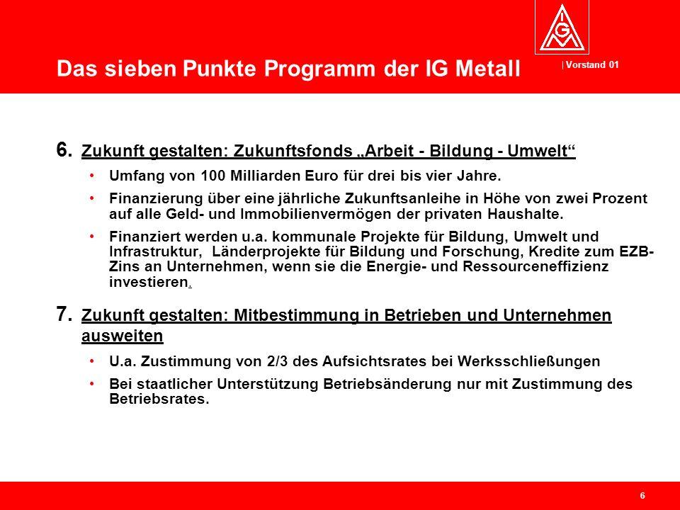 Vorstand 01 6 Das sieben Punkte Programm der IG Metall 6.