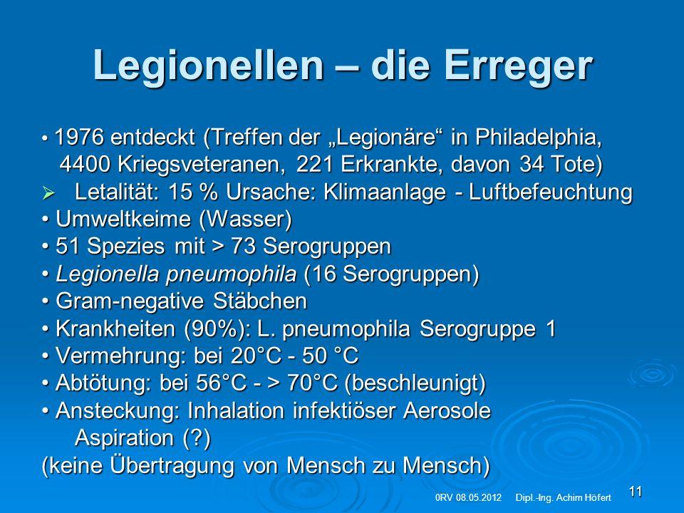 """11 Legionellen – die Erreger 1976 entdeckt (Treffen der """"Legionäre"""" in Philadelphia, 1976 entdeckt (Treffen der """"Legionäre"""" in Philadelphia, 4400 Krie"""