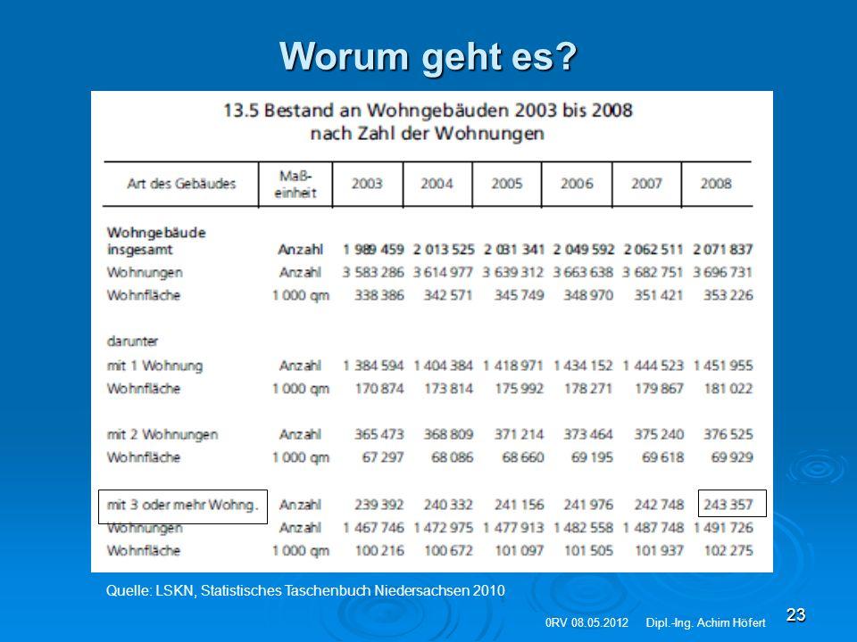 23 Worum geht es? Quelle: LSKN, Statistisches Taschenbuch Niedersachsen 2010 0RV 08.05.2012Dipl.-Ing. Achim Höfert