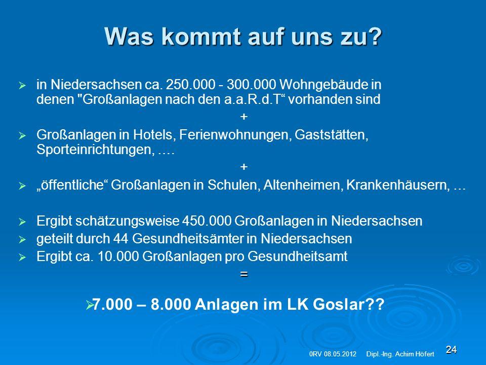 24 Was kommt auf uns zu?   in Niedersachsen ca. 250.000 - 300.000 Wohngebäude in denen