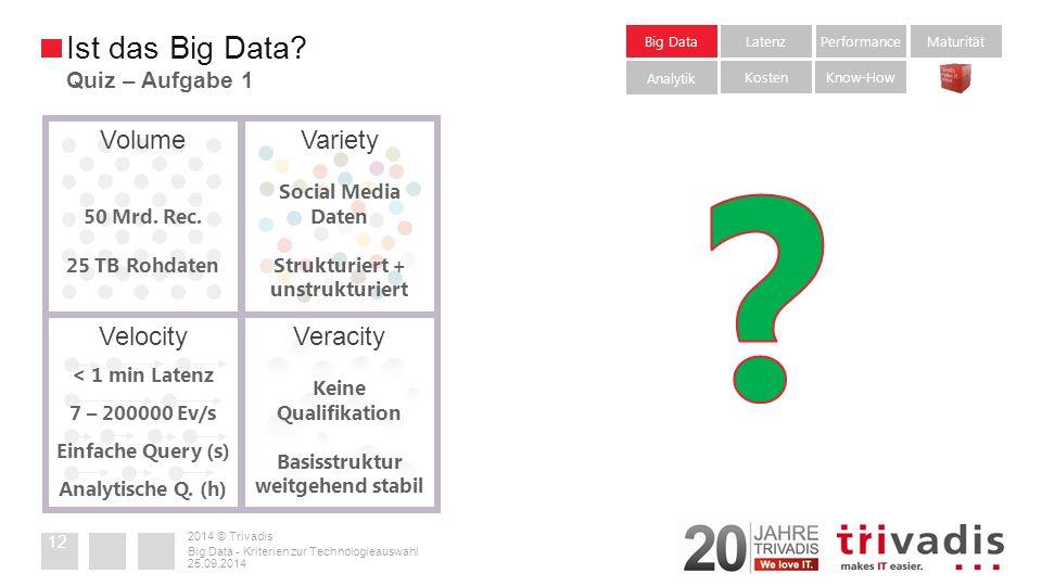 2014 © Trivadis 25.09.2014 Big Data - Kriterien zur Technologieauswahl 12 Ist das Big Data.