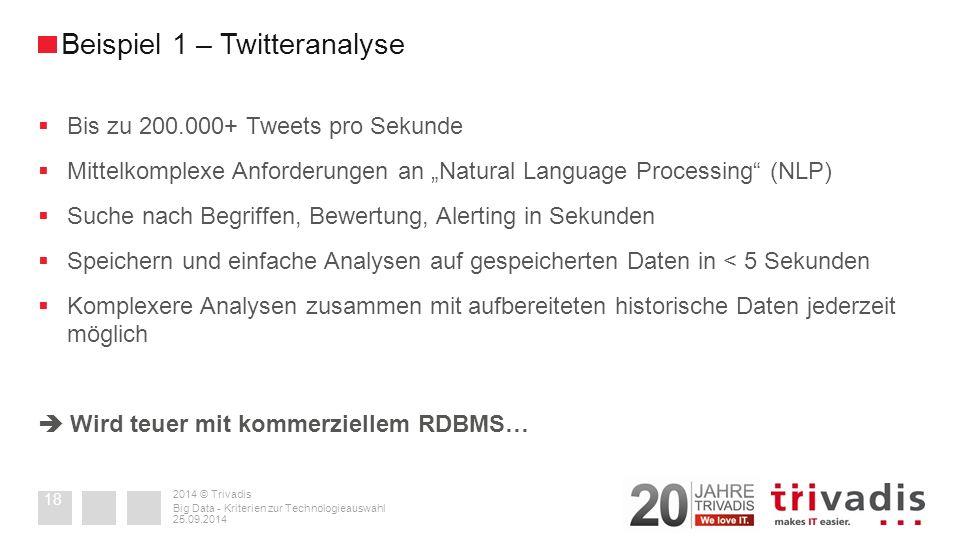 """2014 © Trivadis  Bis zu 200.000+ Tweets pro Sekunde  Mittelkomplexe Anforderungen an """"Natural Language Processing (NLP)  Suche nach Begriffen, Bewertung, Alerting in Sekunden  Speichern und einfache Analysen auf gespeicherten Daten in < 5 Sekunden  Komplexere Analysen zusammen mit aufbereiteten historische Daten jederzeit möglich  Wird teuer mit kommerziellem RDBMS… 25.09.2014 Big Data - Kriterien zur Technologieauswahl 18 Beispiel 1 – Twitteranalyse"""