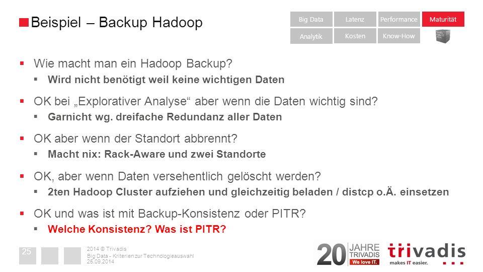 2014 © Trivadis  Wie macht man ein Hadoop Backup.