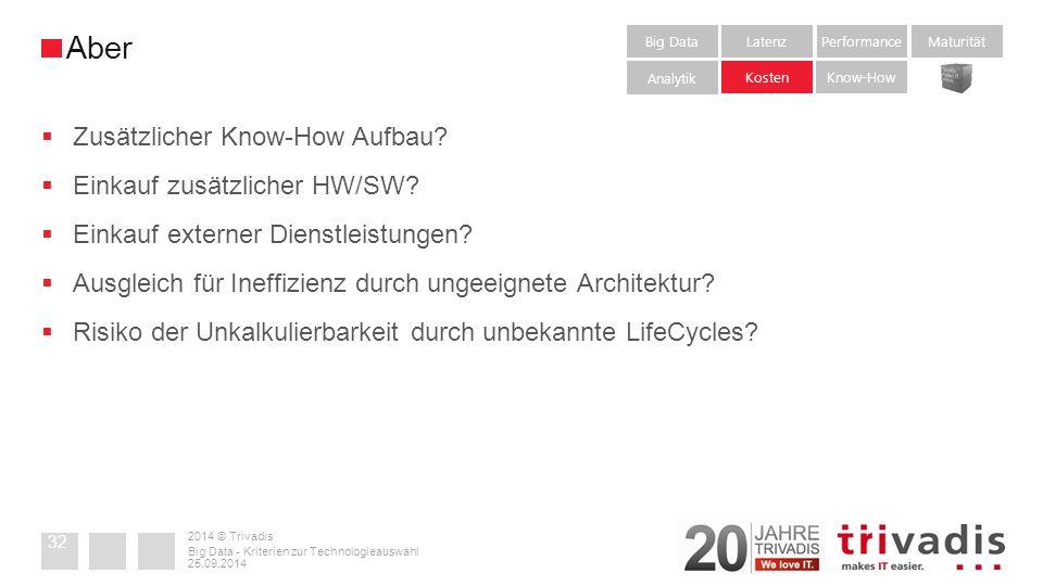 2014 © Trivadis  Zusätzlicher Know-How Aufbau.  Einkauf zusätzlicher HW/SW.