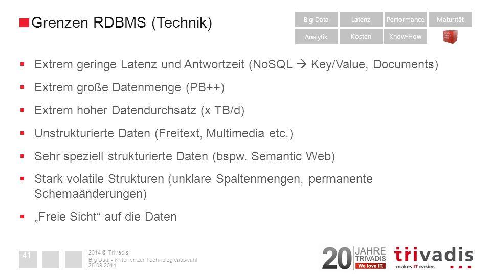 2014 © Trivadis  Extrem geringe Latenz und Antwortzeit (NoSQL  Key/Value, Documents)  Extrem große Datenmenge (PB++)  Extrem hoher Datendurchsatz (x TB/d)  Unstrukturierte Daten (Freitext, Multimedia etc.)  Sehr speziell strukturierte Daten (bspw.