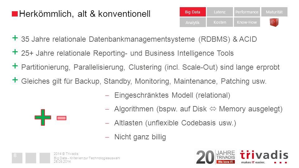 Performance Durchsatz, Antwortzeit, Skalierbarkeit 2014 © Trivadis 25.09.2014 Big Data - Kriterien zur Technologieauswahl 19