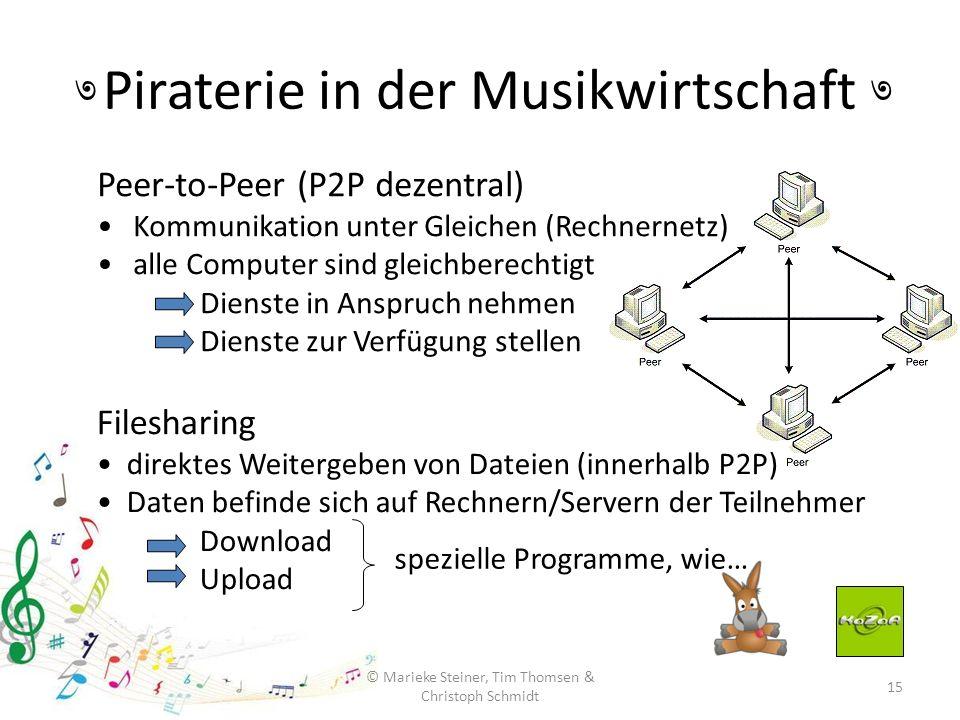 © Marieke Steiner, Tim Thomsen & Christoph Schmidt 15 Piraterie in der Musikwirtschaft ৩৩ Peer-to-Peer (P2P dezentral) Kommunikation unter Gleichen (R
