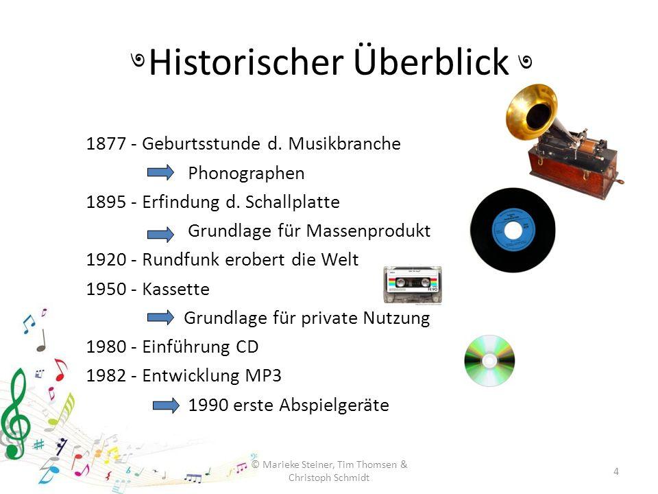 Historischer Überblick 1877 - Geburtsstunde d. Musikbranche Phonographen 1895 - Erfindung d. Schallplatte Grundlage für Massenprodukt 1920 - Rundfunk