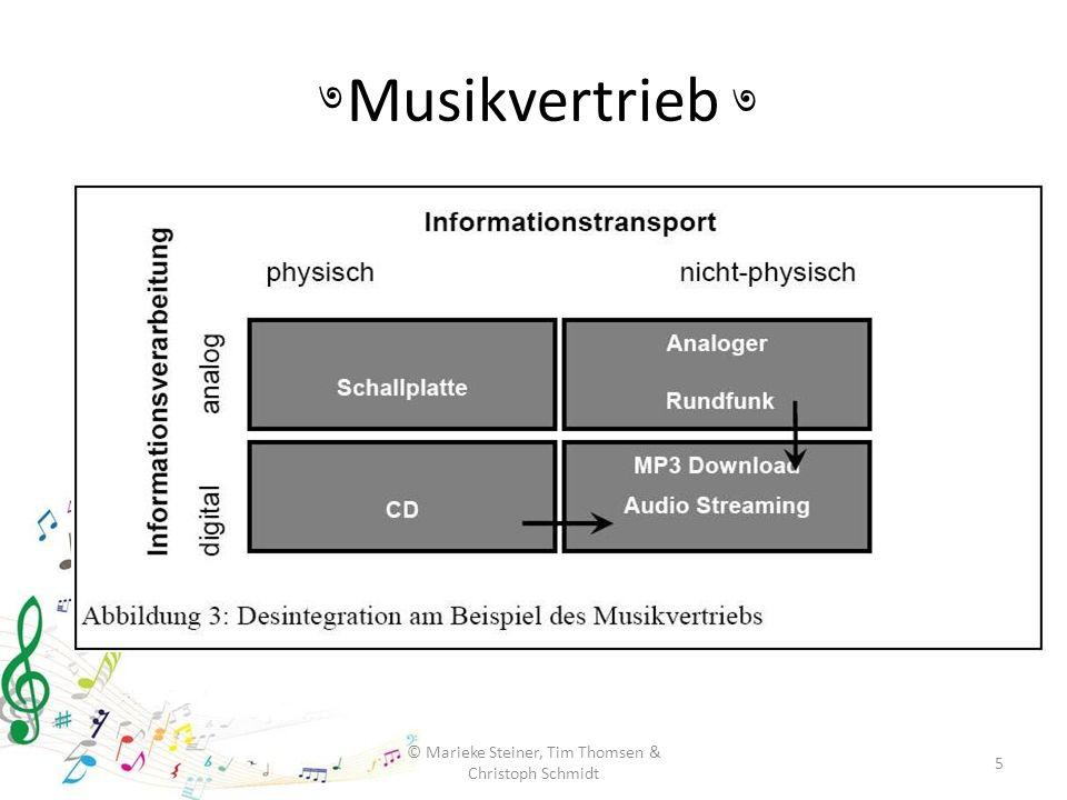 Musikvertrieb © Marieke Steiner, Tim Thomsen & Christoph Schmidt 5 ৩ ৩